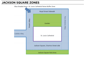 This is the noise buffer zone for the cathedral